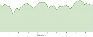 Hilly Route