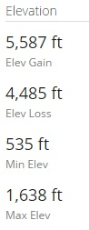 Elevation numbers