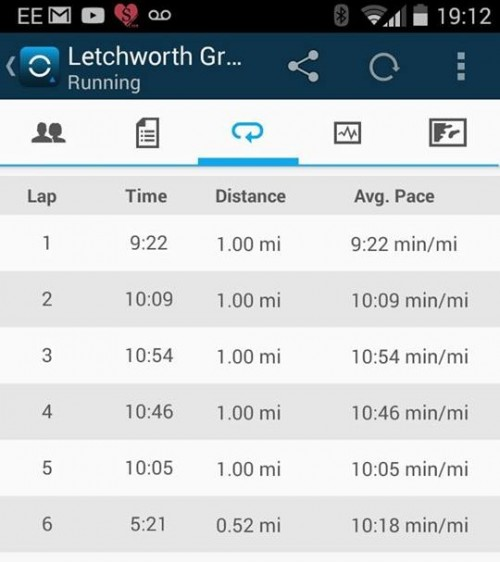 Letchworth Garmin
