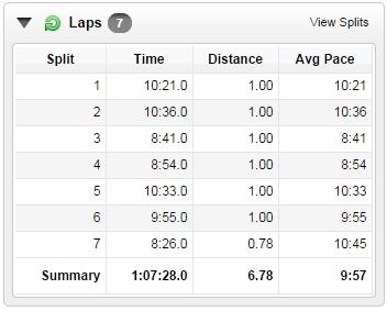 7 miles on Garmin