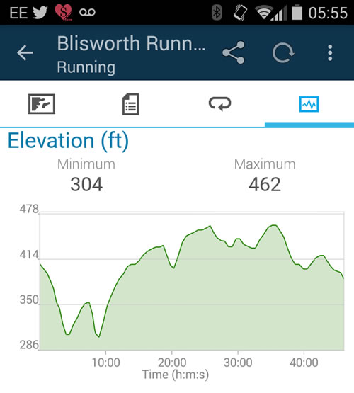 Blisworth 5 elevation