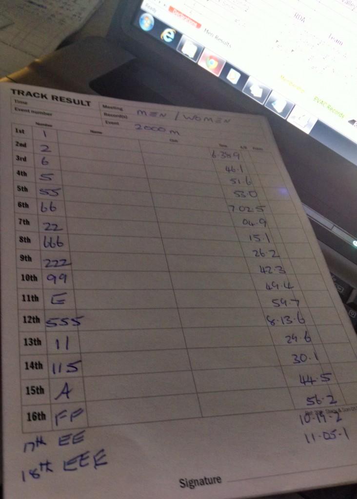 Score sheet at EVAC