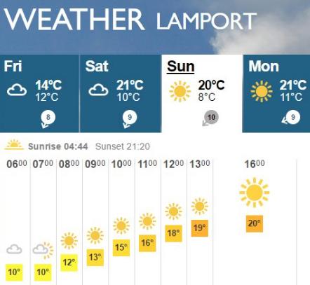 Lamport sun