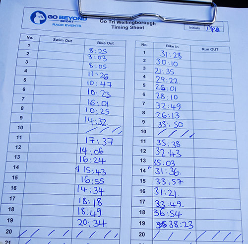 Go Tri completed timing sheet
