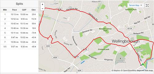 Wellingborough run