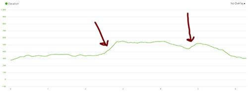 Weedon 10k hills