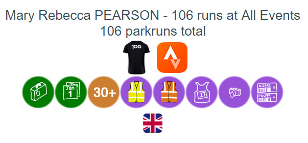 parkrun Chrome extension badges
