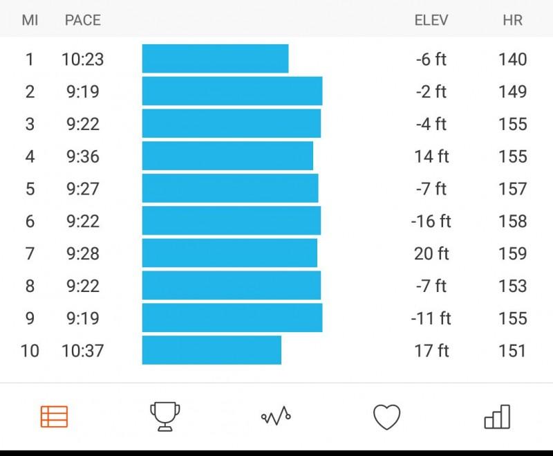 8 mile tempo run